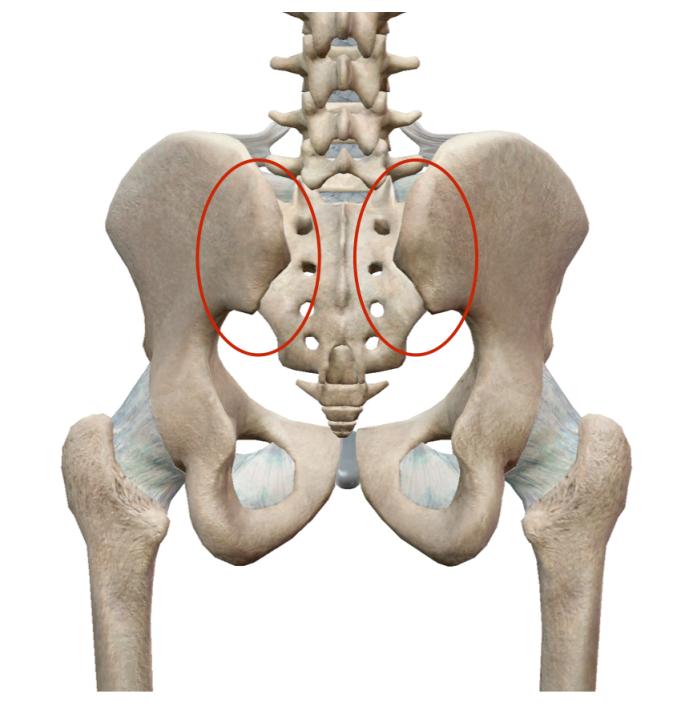 Blocco dell'articolazione sacroiliaca
